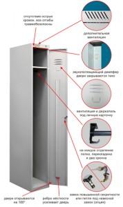 Металлический шкаф для одежды ШРС-11-400